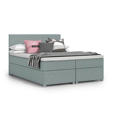 Čalouněná postel VIERA 180x200 Tyrkysová