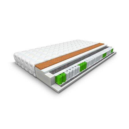 Taštičková matrace TWIST 18 cm 100x200 cm